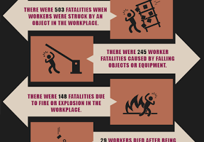 The Safe Staff: Workplace Safety In Action