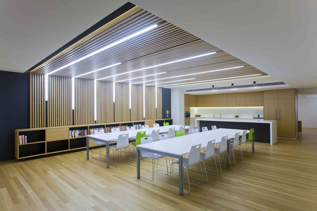 Commercial Interiors Can Positively Impact A Business